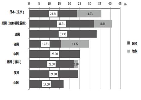 从欧美制造业发展趋势看日本制造业的出路