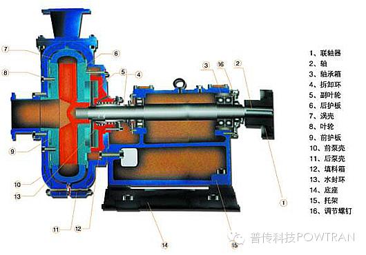 变频器技术助力选煤厂节能减排、提高能效!