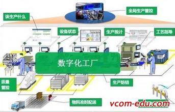 RFID技术应用助推智能工厂制造业信息化进程