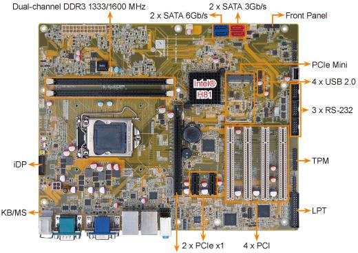 威强电 IMBA-H810