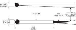 OMEGA热敏电阻元件