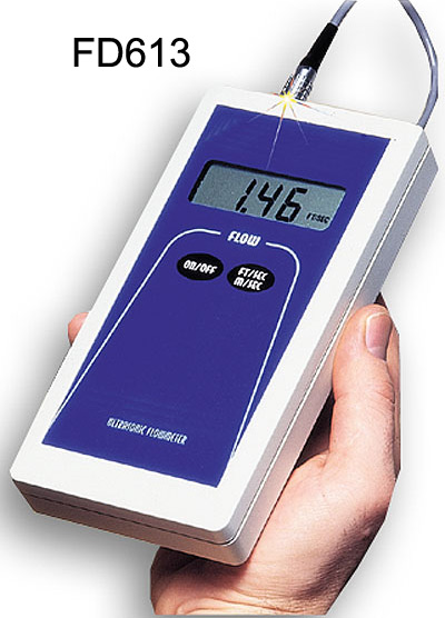 欧米茄FD613系列便携式多普勒超声波流量计