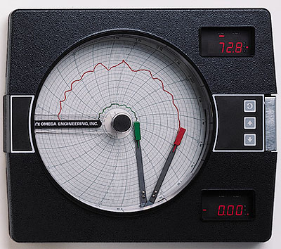 OMEGA-CT7000系列圆形图表记录仪