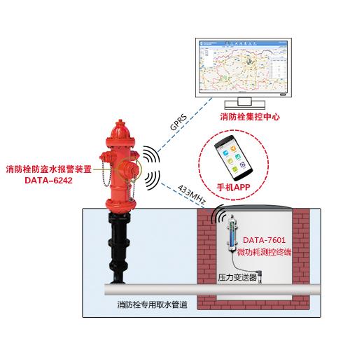 消防栓水压监测系统、消防栓水压远程监测系统