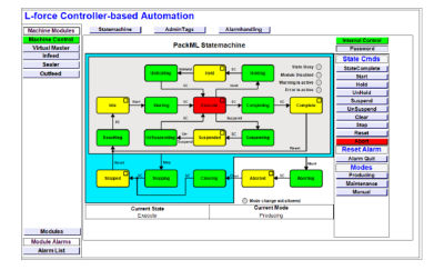 Lenze 自动化系统在游乐设施的应用