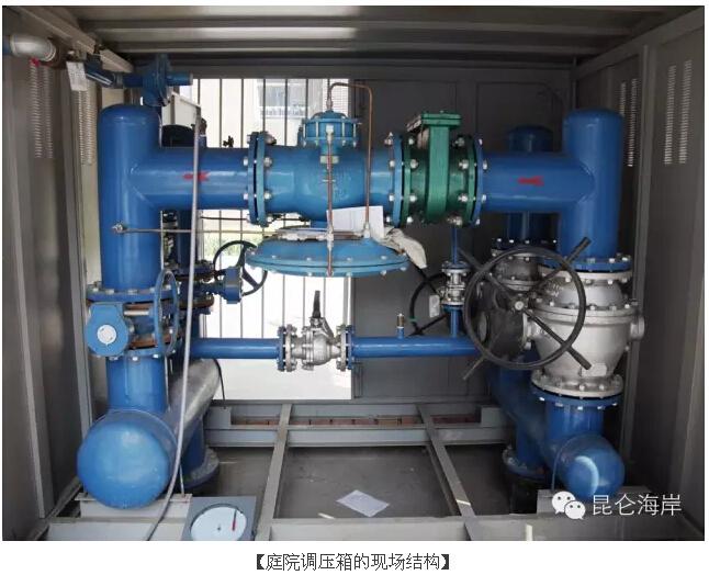 城市燃气庭院调压箱低功耗无人值守监控方案