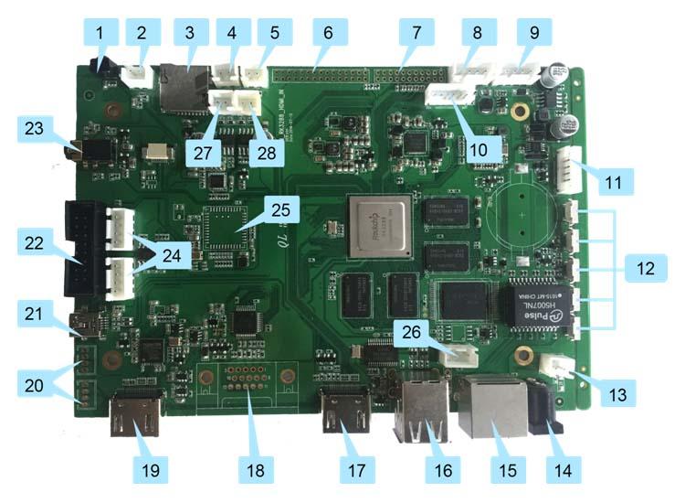 深圳聚芸RK3288 HDMI IN摄像机输入电脑视频输入硬件编解码安卓高清视频会议终端