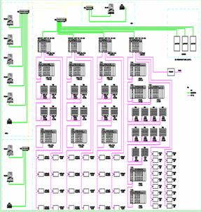 首钢迁钢2#热轧工程加热炉控制系统