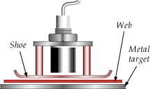 断面扫描ZLDS210堆积物轮廓测量