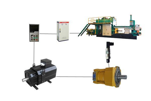 型材挤压机伺服控制系统