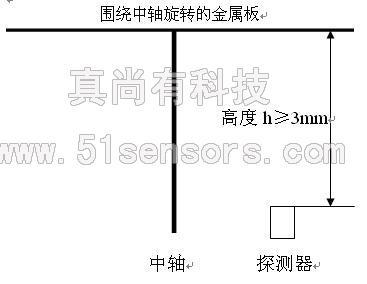 测径传感器ZM100测量汽车拉线直径