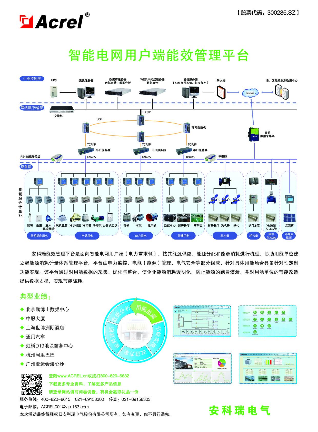 远程预付费电能管理系统在商业广场中的应用—安科瑞 胡烨