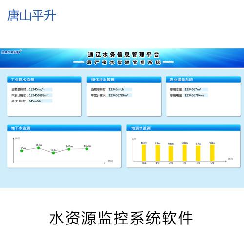 水资源监控系统云平台软件