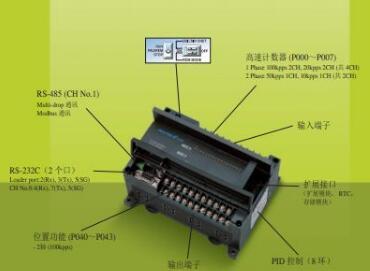 K7M-DRT20UPLC