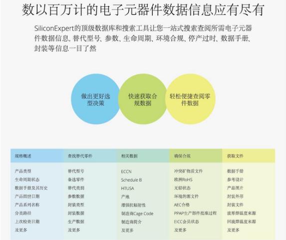 全球顶尖级器件数据库SiliconExpert发布官方中文版