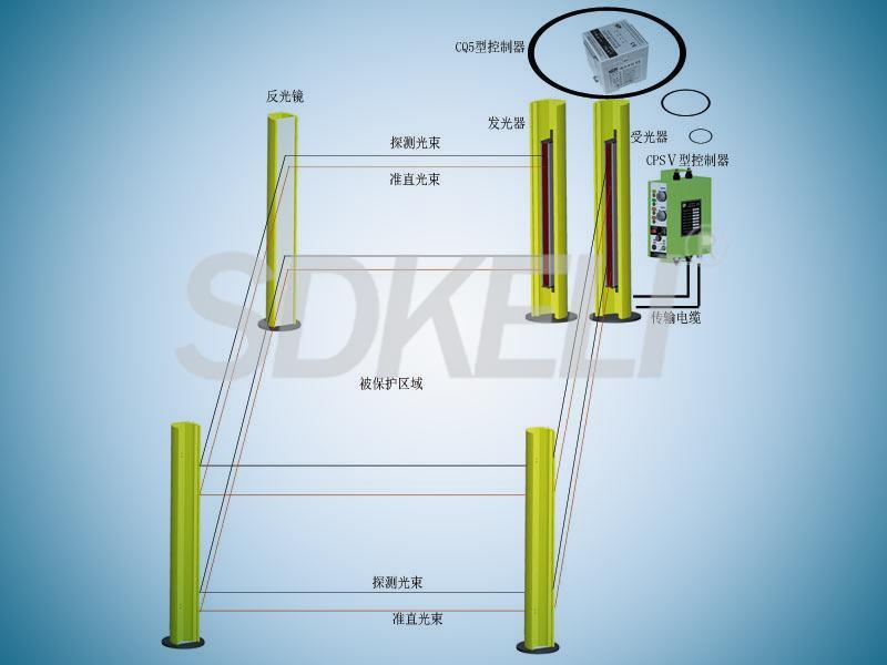 KS06Q型激光區域保護裝置