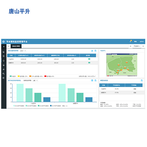 节水增效监控管理平台、节水增效高效节水灌溉信息化管理系统