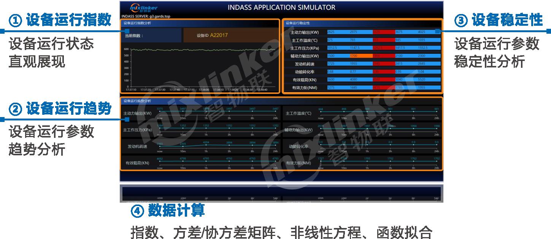 INDASS數據分析服務