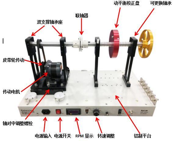 机械故障模拟实验台在大学中的作用