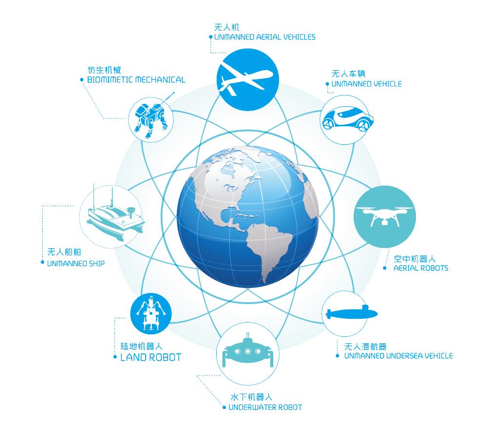 产业盛典丨全球无人系统大会蓄势待发