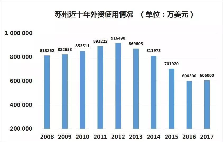 """外资大撤退,""""中国制造业之都""""还剩下什么?"""