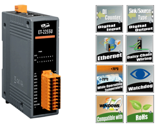 泓格科技 ET-2255U 网络型I/O模块具2口以太网交换机及8个干/湿接点数字输入通道及8个Sink/Source-type数字输出通道