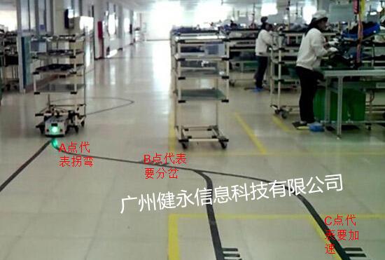 健永科技RFID读卡器在AGV小车站点定位导航及调度系统所起作用