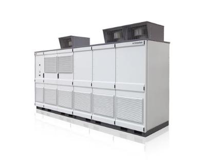 全能型中压变频器ACS580