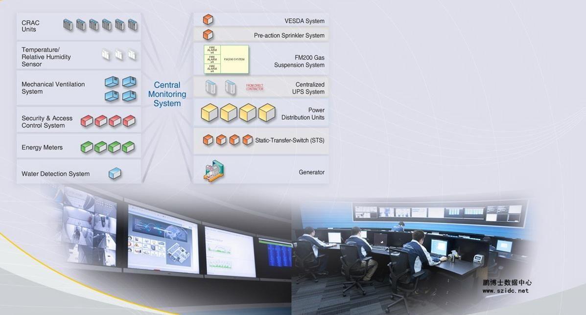 祥为助力交通银行机房监控系统