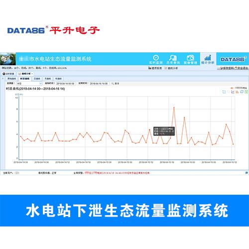 水电厂流量在线监测系统、水电站下泄流量监测设备