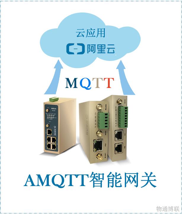 AMQTT工业智能网关