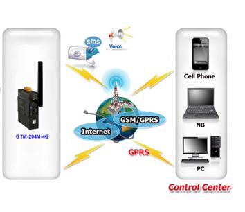 泓格科技 GTM-204M-4GC 工业级4G LTE调制解调器