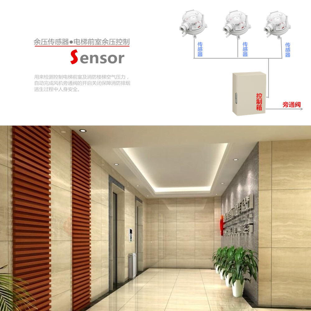 高层楼宇正压送风电梯前室及消防楼梯余压控制方案