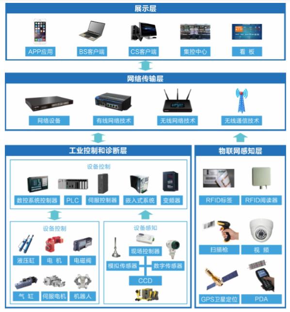 匠兴科技工厂生产数据采集系统