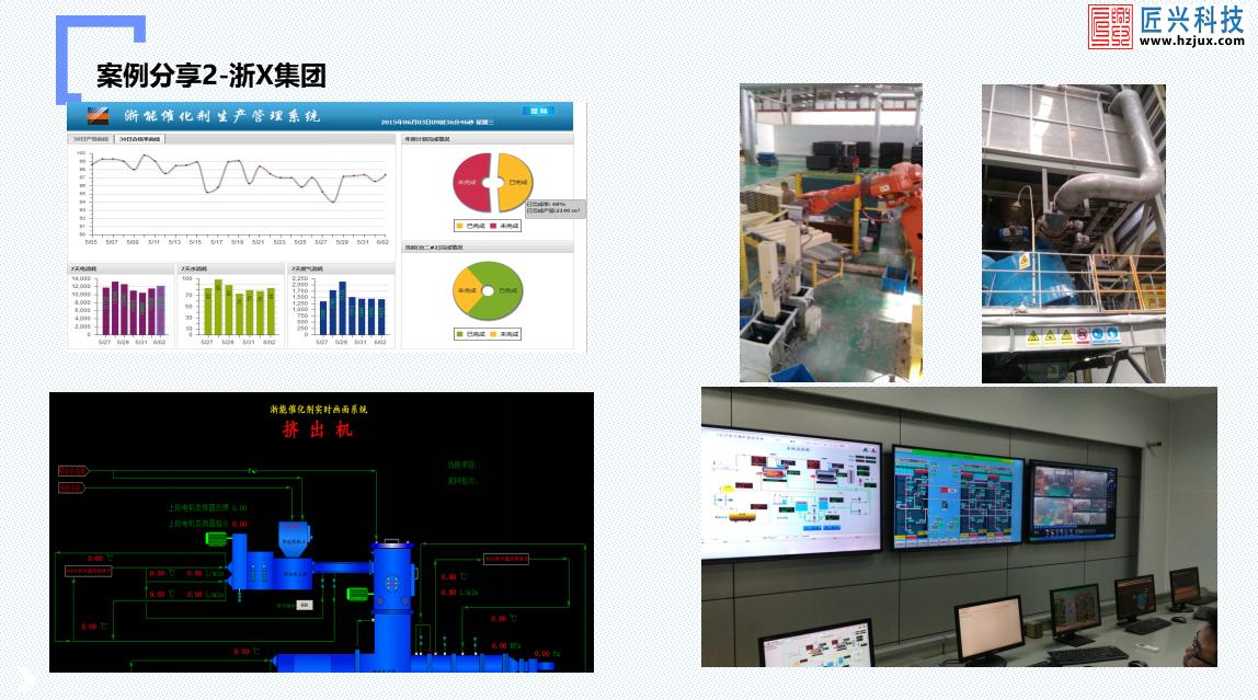 匠兴案例:化工工厂生产数据采集系统