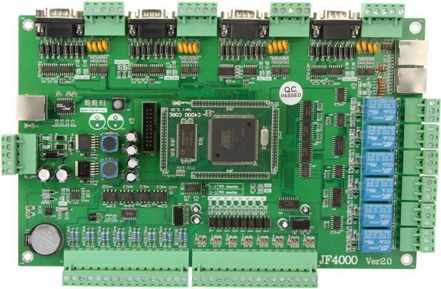 机房动力环境监控系统康耐德CJ200