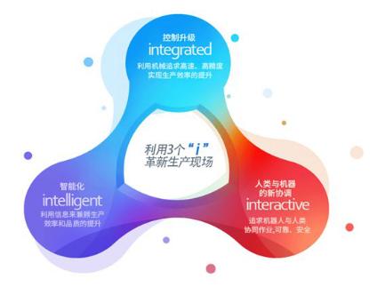 【2018工博会】欧姆龙ILORS全线新品齐聚国展中心!