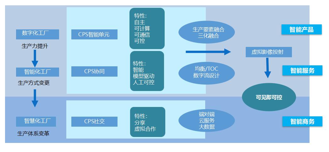 杭州匠兴科技案例:绍兴某化纤集团MDC系统
