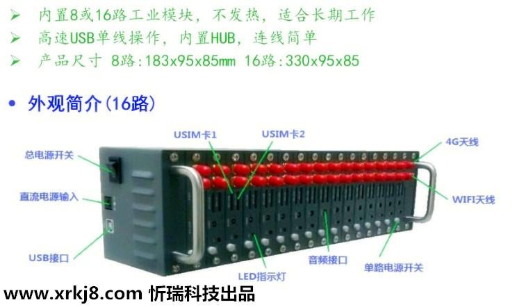 全网通4G安卓智能MODEM/微信群控设备