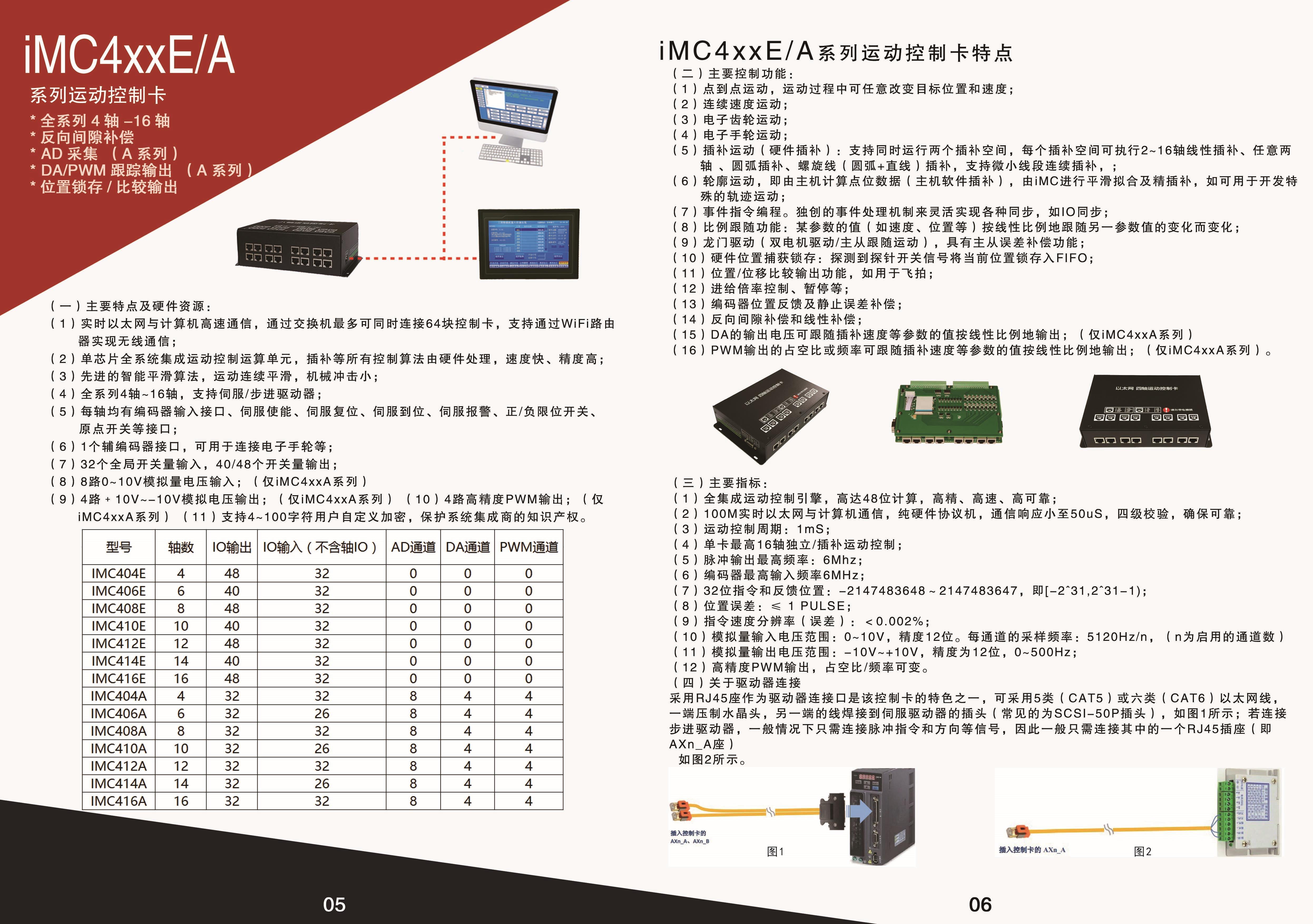 广州研为IMC4XXE/A系列产品技术参数