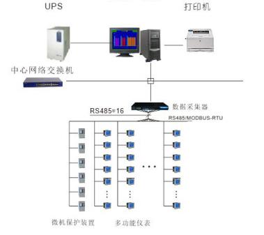 安科瑞电力监控系统在合肥地铁大连路停车场项目的应用