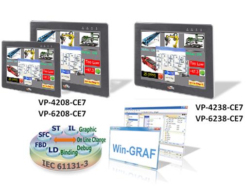 Win-GRAF 系列推出 ViewPAC 新產品