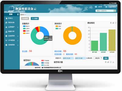 物通博联·分布式设备远程运营管理平台 工业大数据物联网云平台定制开发