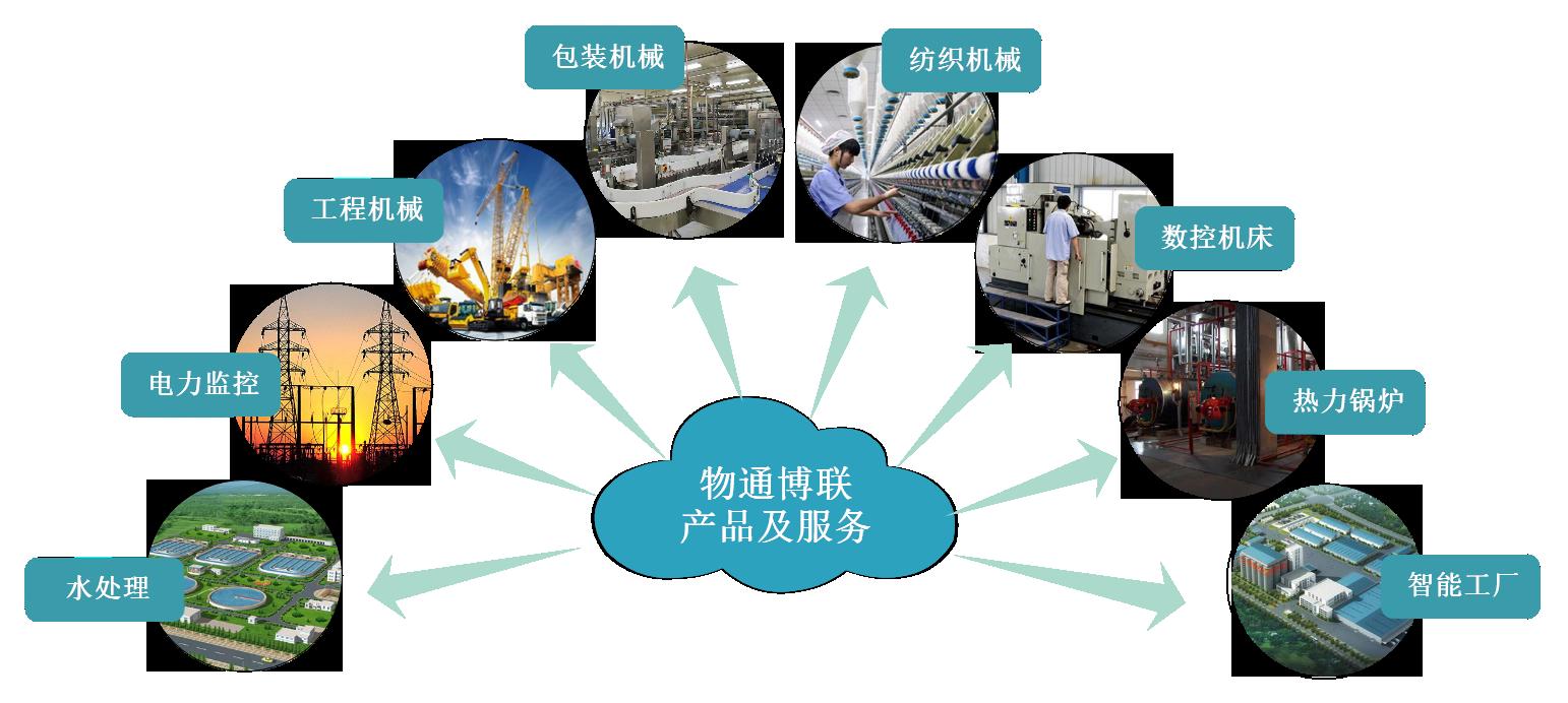 """物通博聯""""無人值守""""污水站智能化遠程管理平臺"""