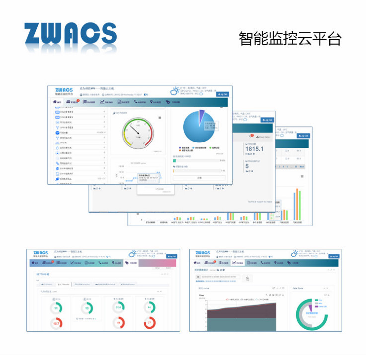 zwacs短信报警智能工业云监控系统