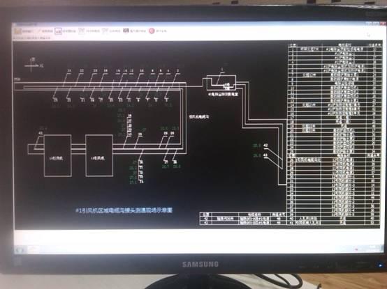 变压器光纤测温系统