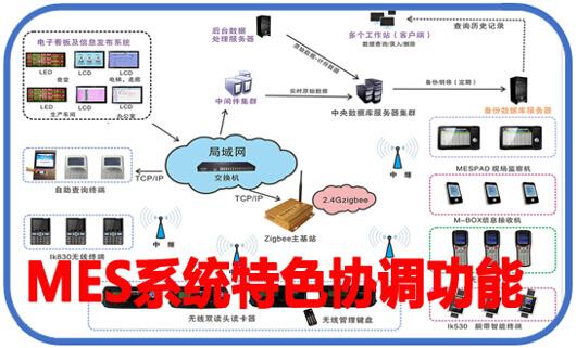 MES系统的协调功能