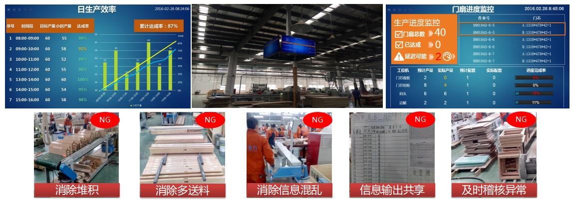 目视化管理电子看板系统