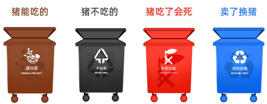 合信案例丨变废为金:垃圾智能回收,现金直接进账