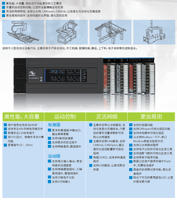 H3U系列CAN总线高性能小型PLC